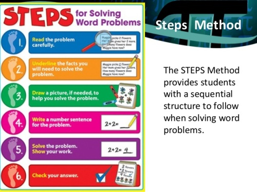 strategies-for-solving-math-word-problems-8-638.jpg